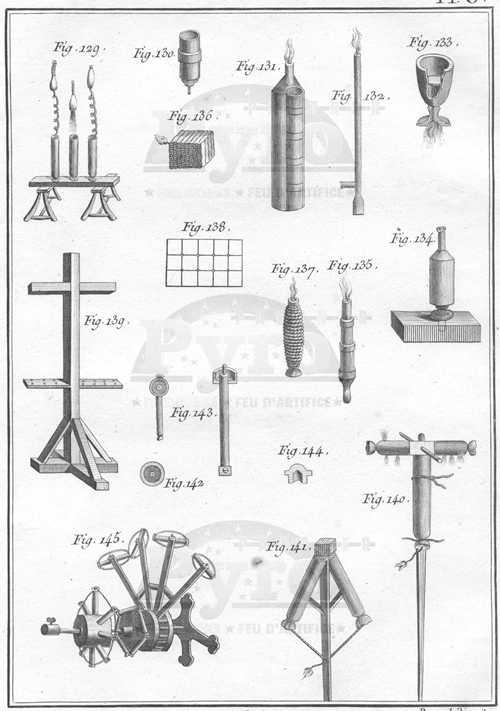 nico europe fireworks history geschichte des feuerwerks historische feuerwerksartikel abbildung 1